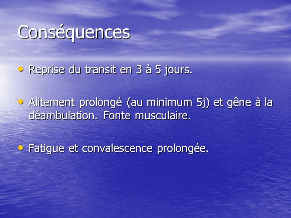 Conséquences Reprise du transit en 3 à 5 jours.