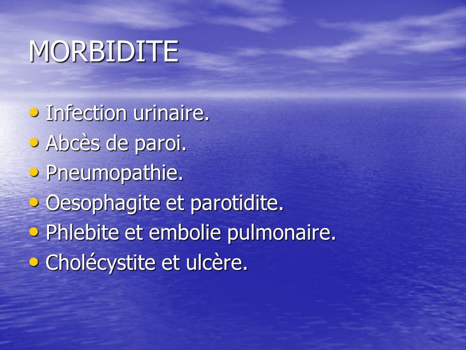 MORBIDITE Infection urinaire. Abcès de paroi. Pneumopathie.