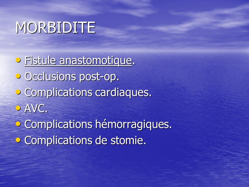 MORBIDITE Fistule anastomotique. Occlusions post-op.