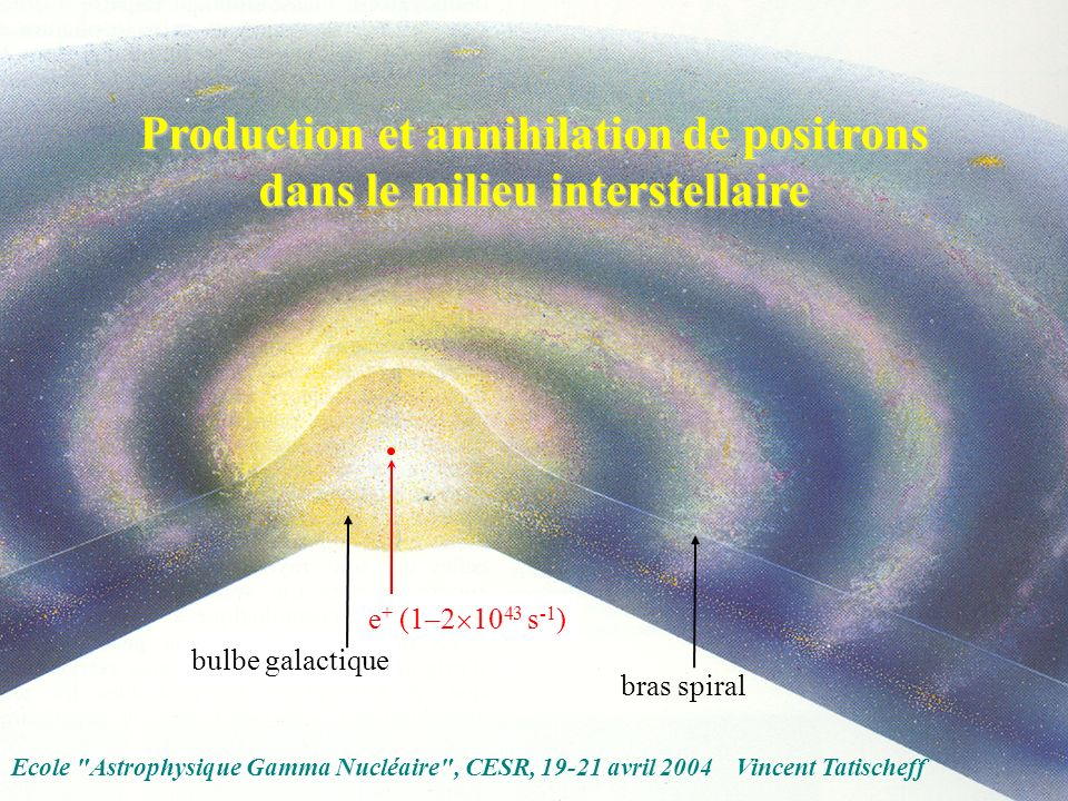 Production et annihilation de positrons dans le milieu interstellaire