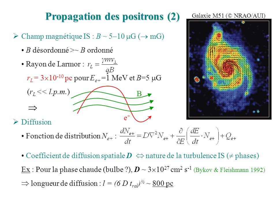 Propagation des positrons (2)
