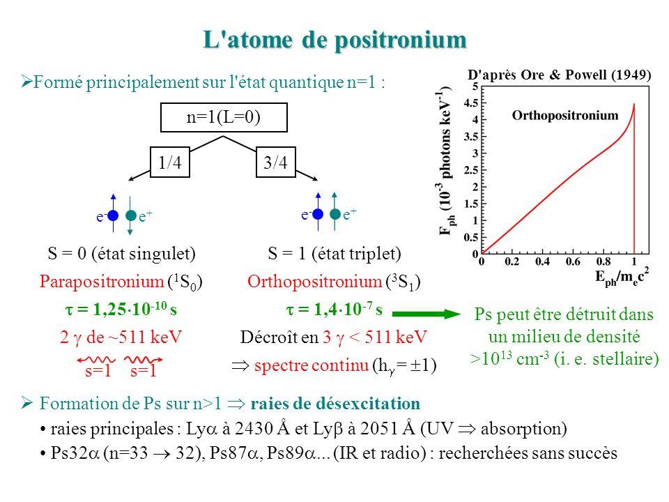  spectre continu (hg = 1)