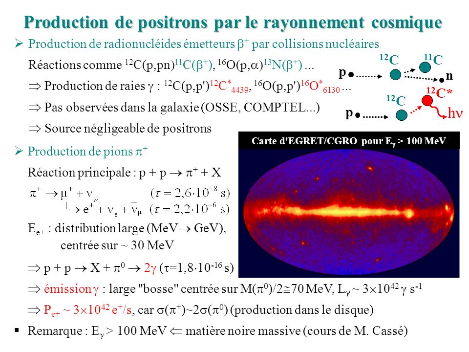 Production de positrons par le rayonnement cosmique