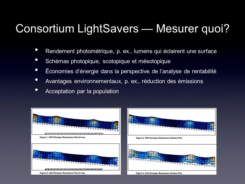 Consortium LightSavers — Mesurer quoi