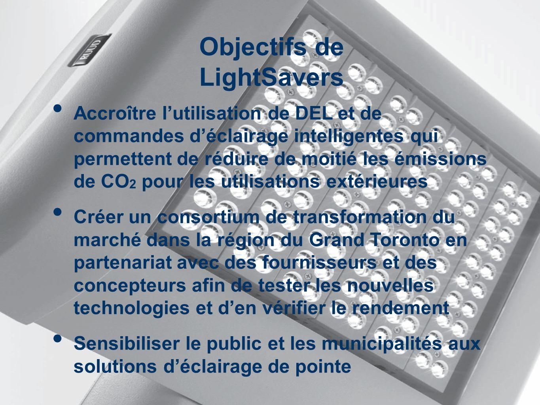 Objectifs de LightSavers