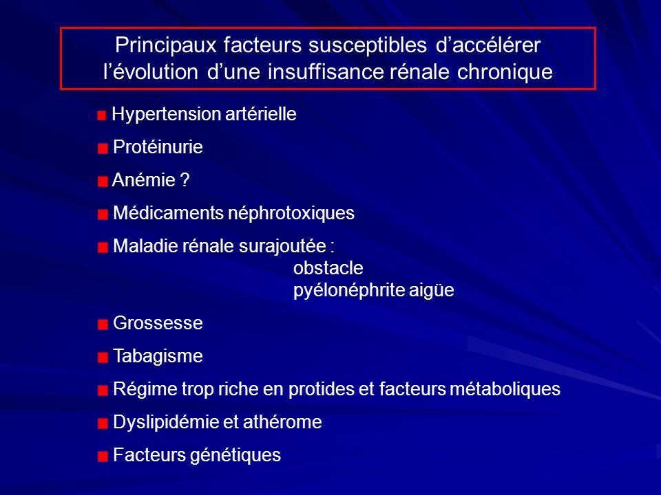 Principaux facteurs susceptibles d'accélérer l'évolution d'une insuffisance rénale chronique