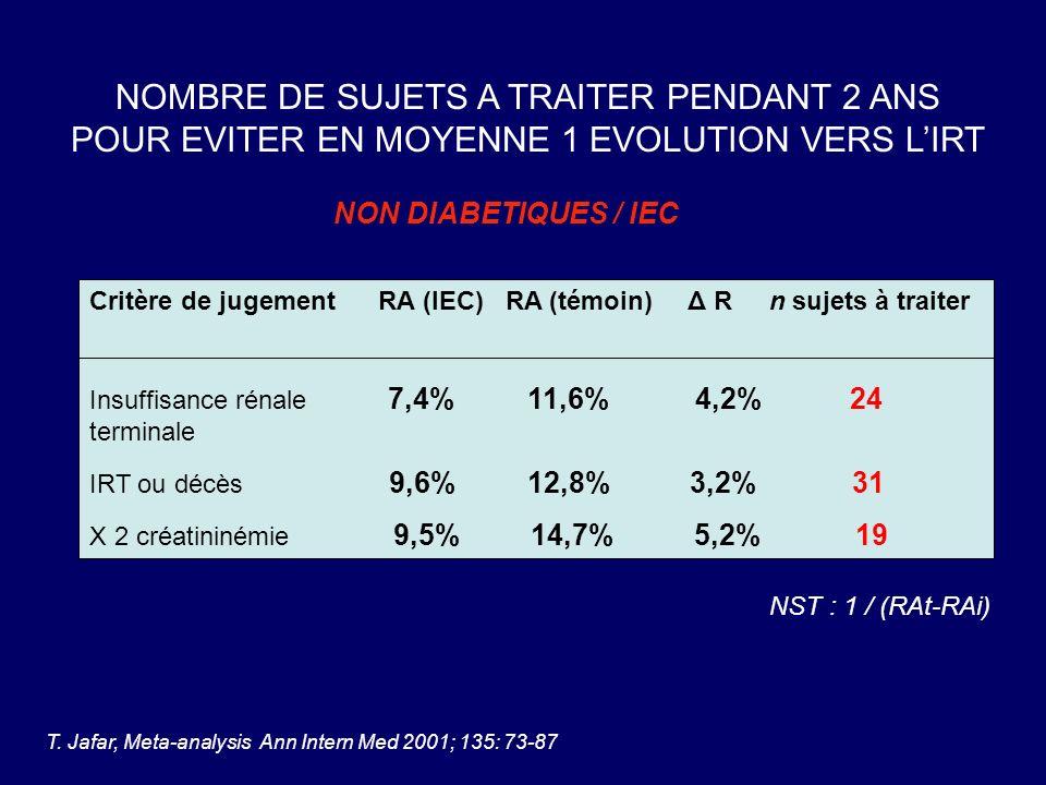 NOMBRE DE SUJETS A TRAITER PENDANT 2 ANS POUR EVITER EN MOYENNE 1 EVOLUTION VERS L'IRT