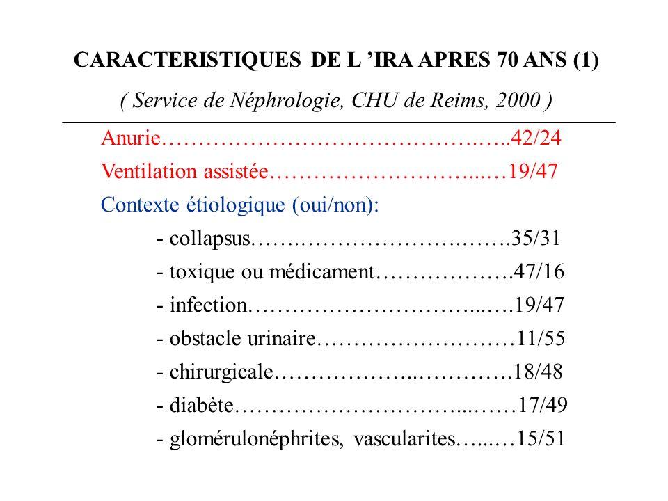 CARACTERISTIQUES DE L 'IRA APRES 70 ANS (1)