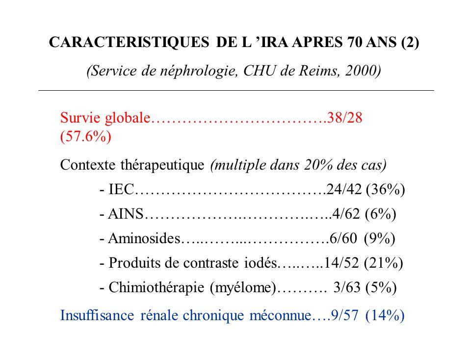 CARACTERISTIQUES DE L 'IRA APRES 70 ANS (2)