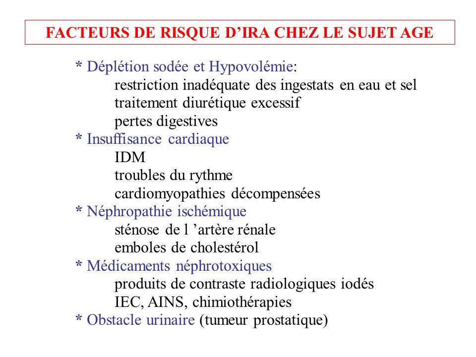 FACTEURS DE RISQUE D'IRA CHEZ LE SUJET AGE
