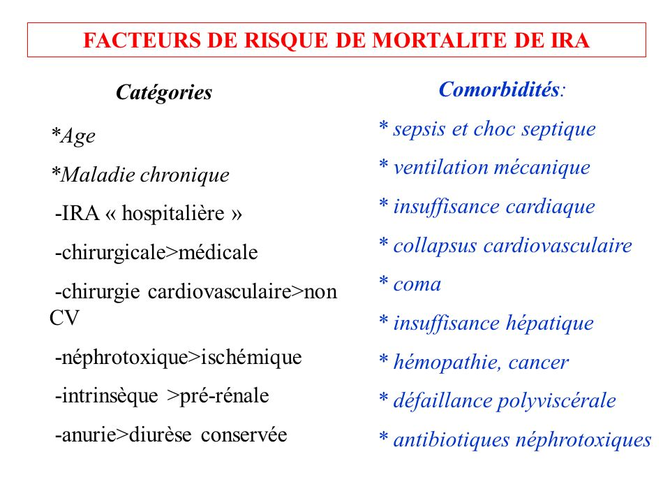 FACTEURS DE RISQUE DE MORTALITE DE IRA