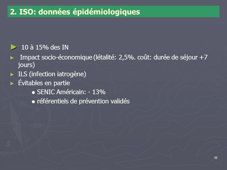 2. ISO: données épidémiologiques