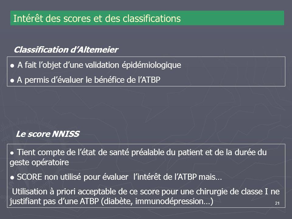 Intérêt des scores et des classifications