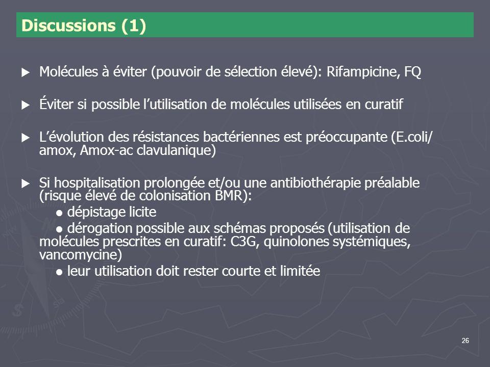Discussions (1) Molécules à éviter (pouvoir de sélection élevé): Rifampicine, FQ. Éviter si possible l'utilisation de molécules utilisées en curatif.
