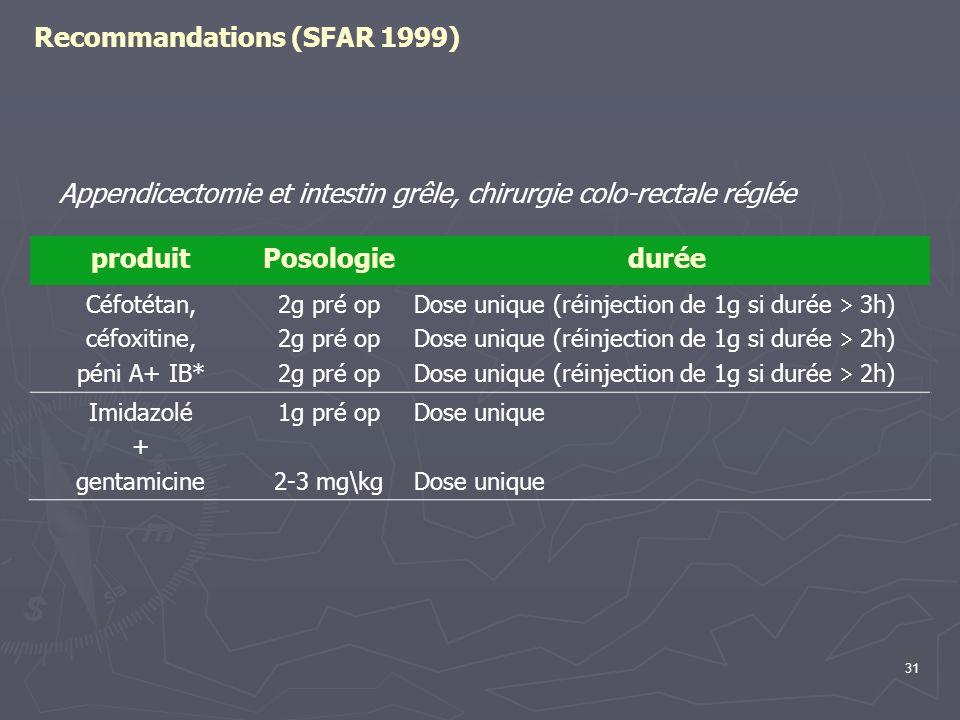 Recommandations (SFAR 1999)