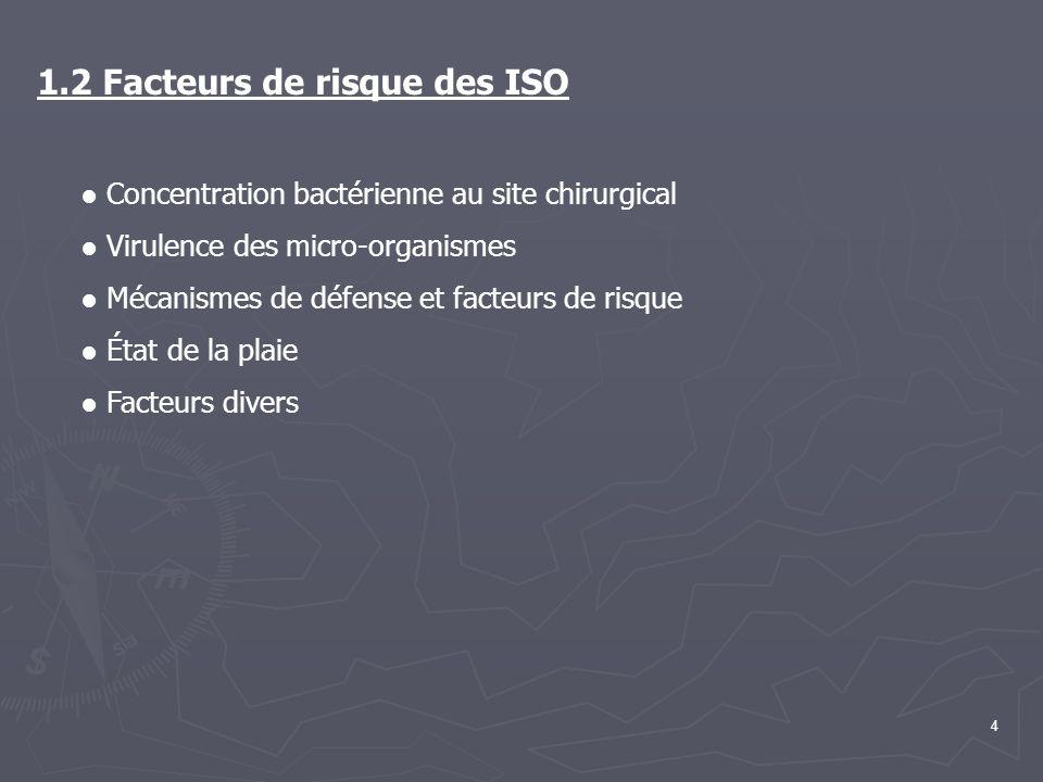 1.2 Facteurs de risque des ISO
