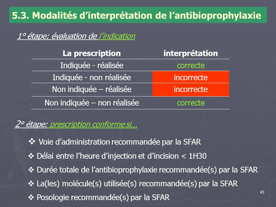 5.3. Modalités d'interprétation de l'antibioprophylaxie
