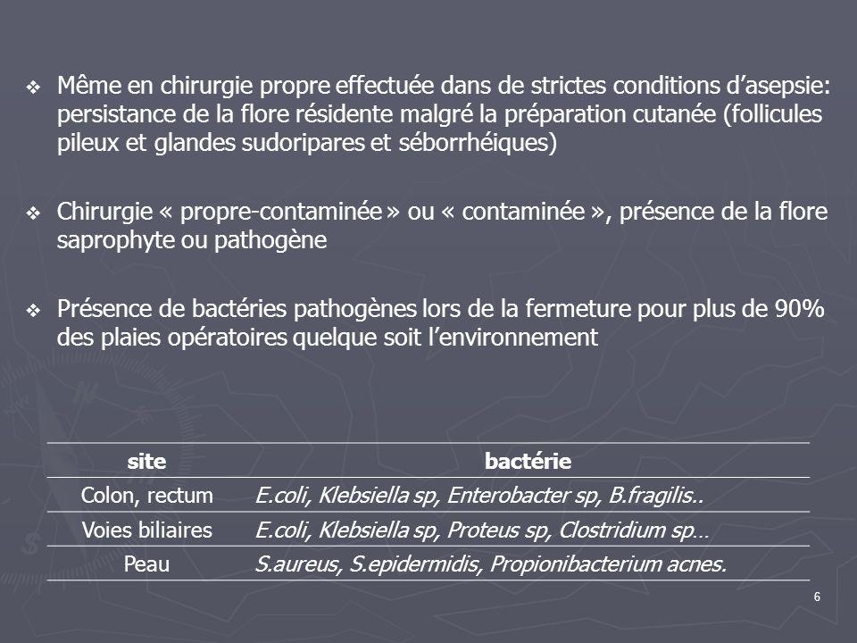 Même en chirurgie propre effectuée dans de strictes conditions d'asepsie: persistance de la flore résidente malgré la préparation cutanée (follicules pileux et glandes sudoripares et séborrhéiques)