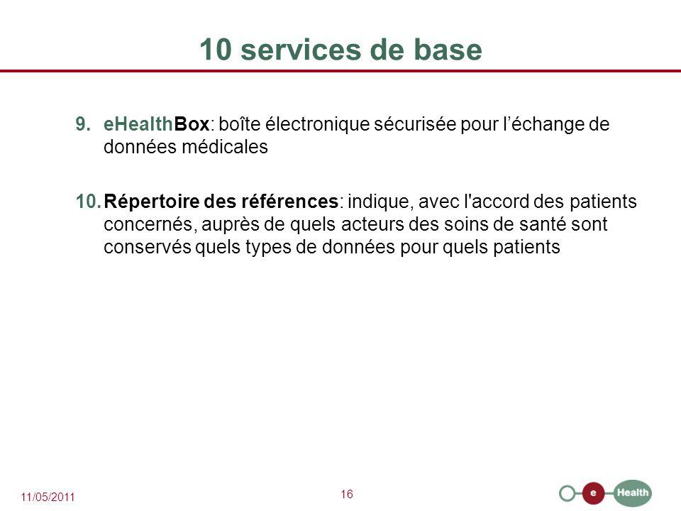 10 services de base eHealthBox: boîte électronique sécurisée pour l'échange de données médicales.