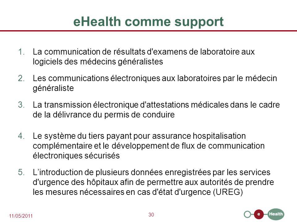 eHealth comme support La communication de résultats d examens de laboratoire aux logiciels des médecins généralistes.
