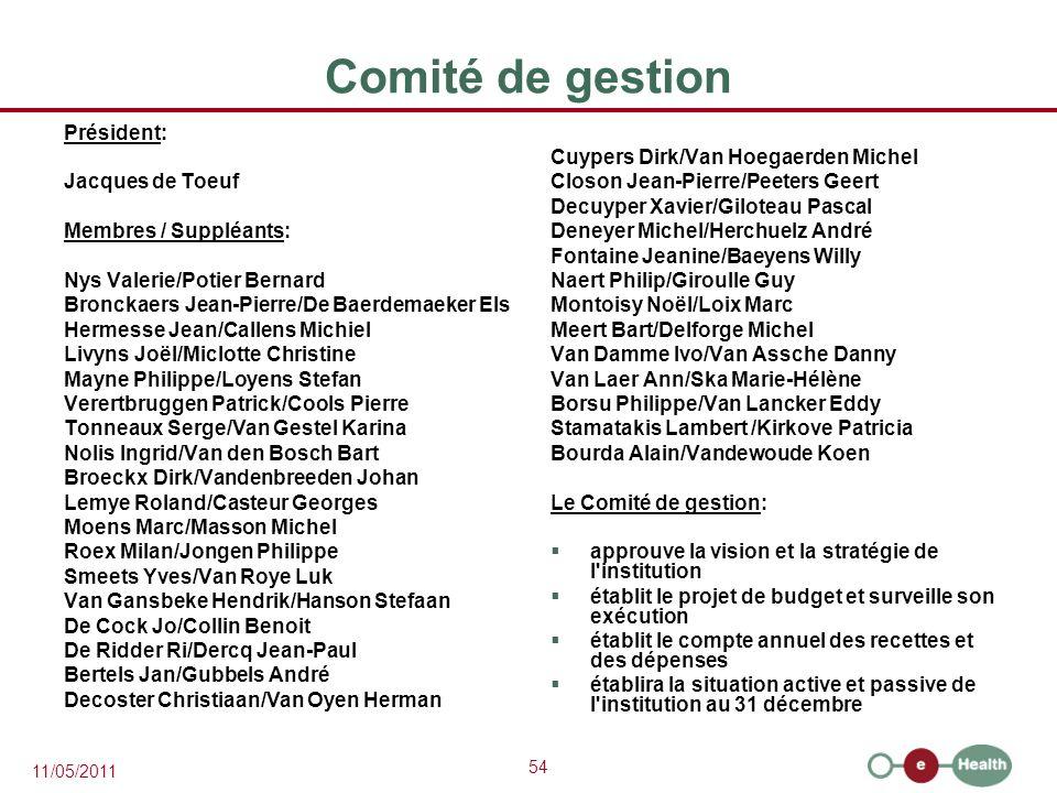 Comité de gestion Président: Jacques de Toeuf Membres / Suppléants: