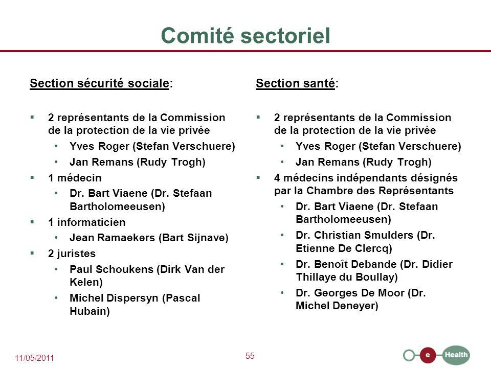 Comité sectoriel Section sécurité sociale: Section santé: