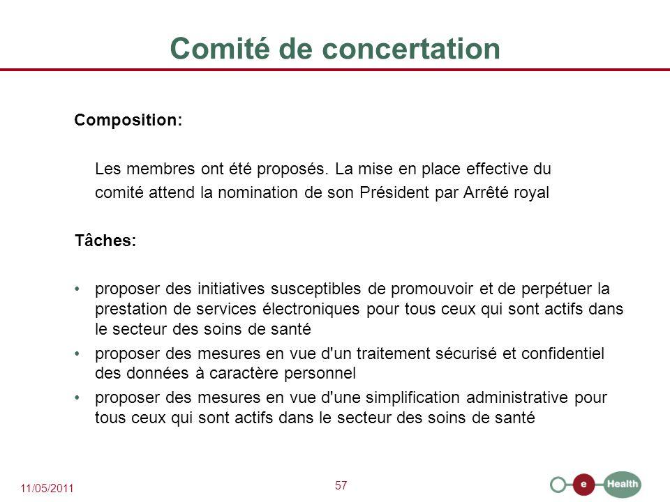 Comité de concertation