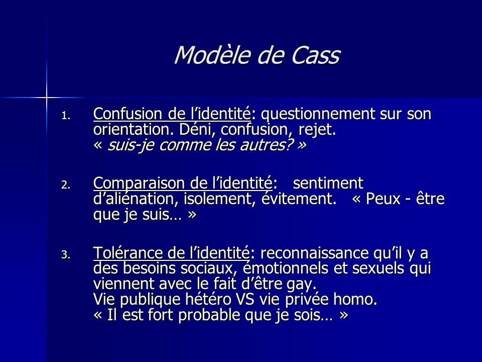 Modèle de Cass Confusion de l'identité: questionnement sur son orientation. Déni, confusion, rejet. « suis-je comme les autres »