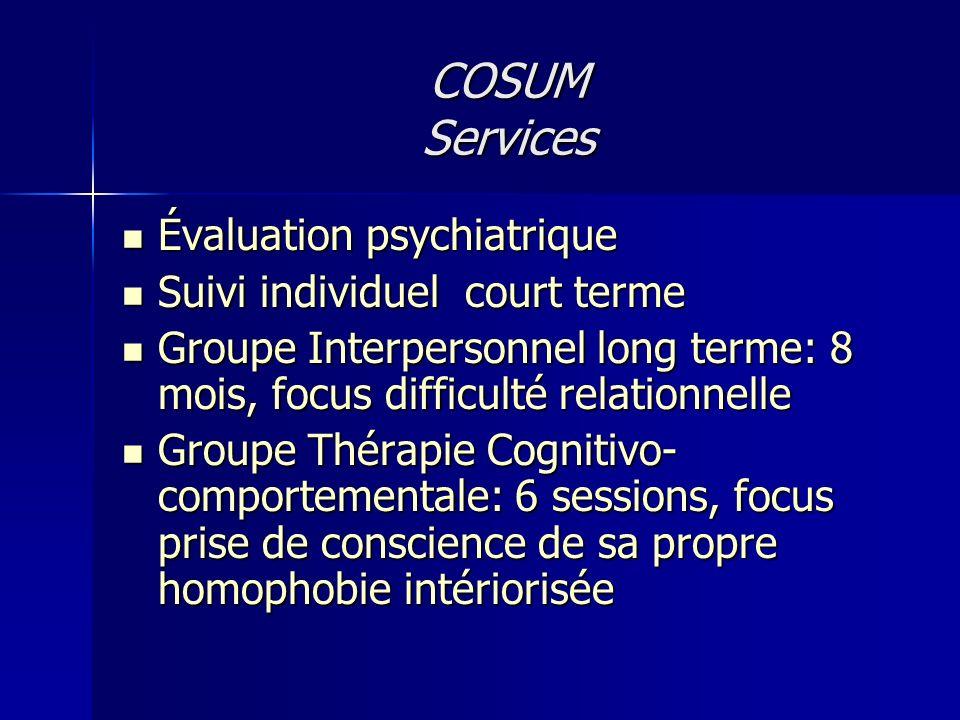 COSUM Services Évaluation psychiatrique Suivi individuel court terme