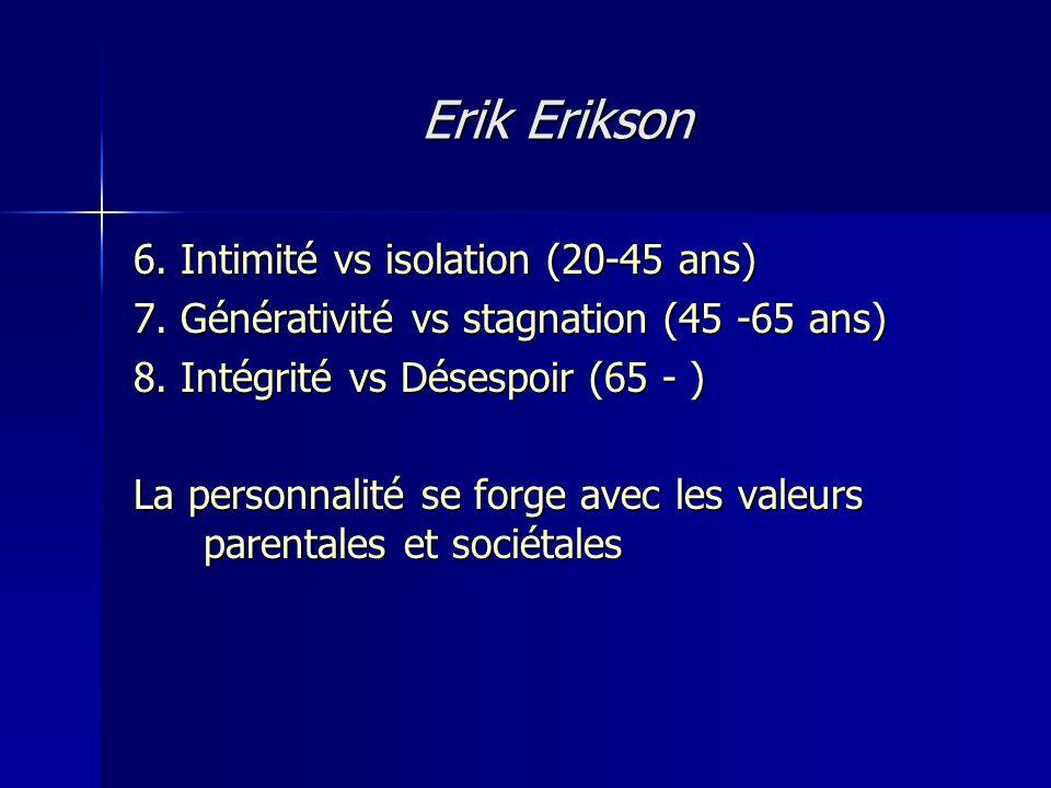 Erik Erikson 6. Intimité vs isolation (20-45 ans)
