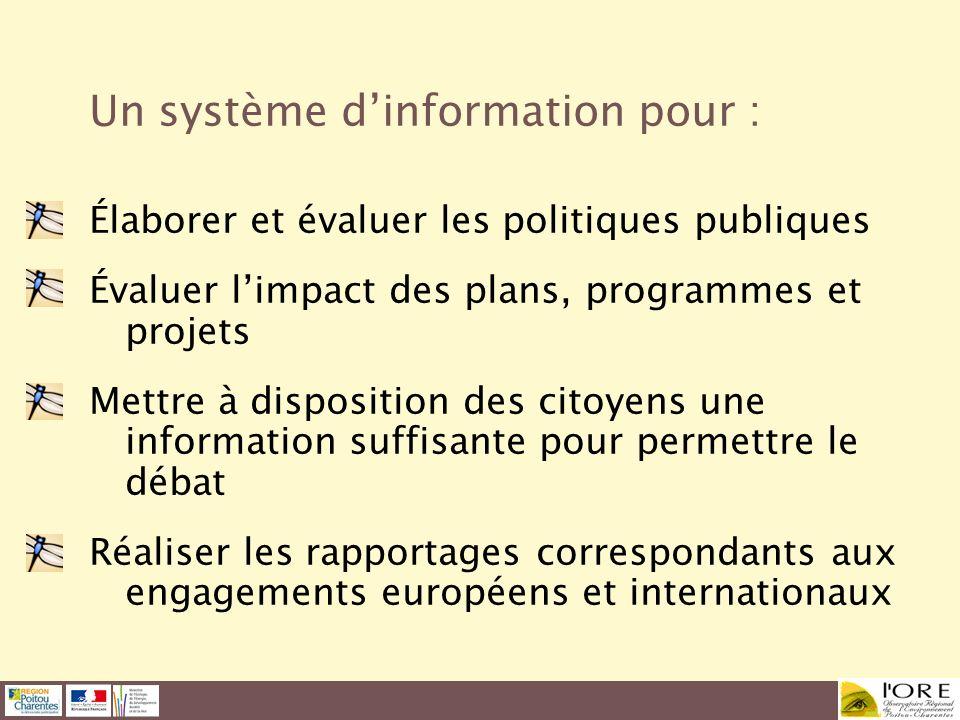 Un système d'information pour :