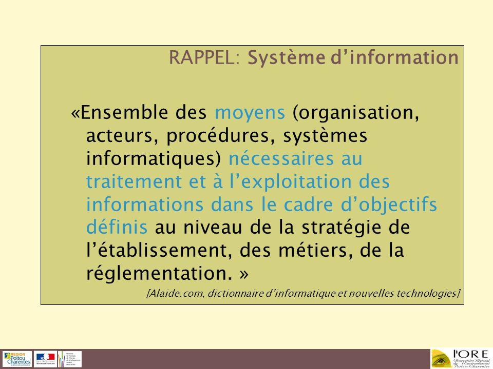 RAPPEL: Système d'information