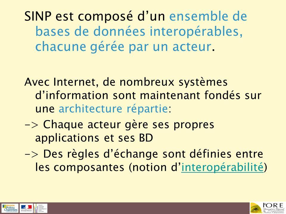 SINP est composé d'un ensemble de bases de données interopérables, chacune gérée par un acteur.