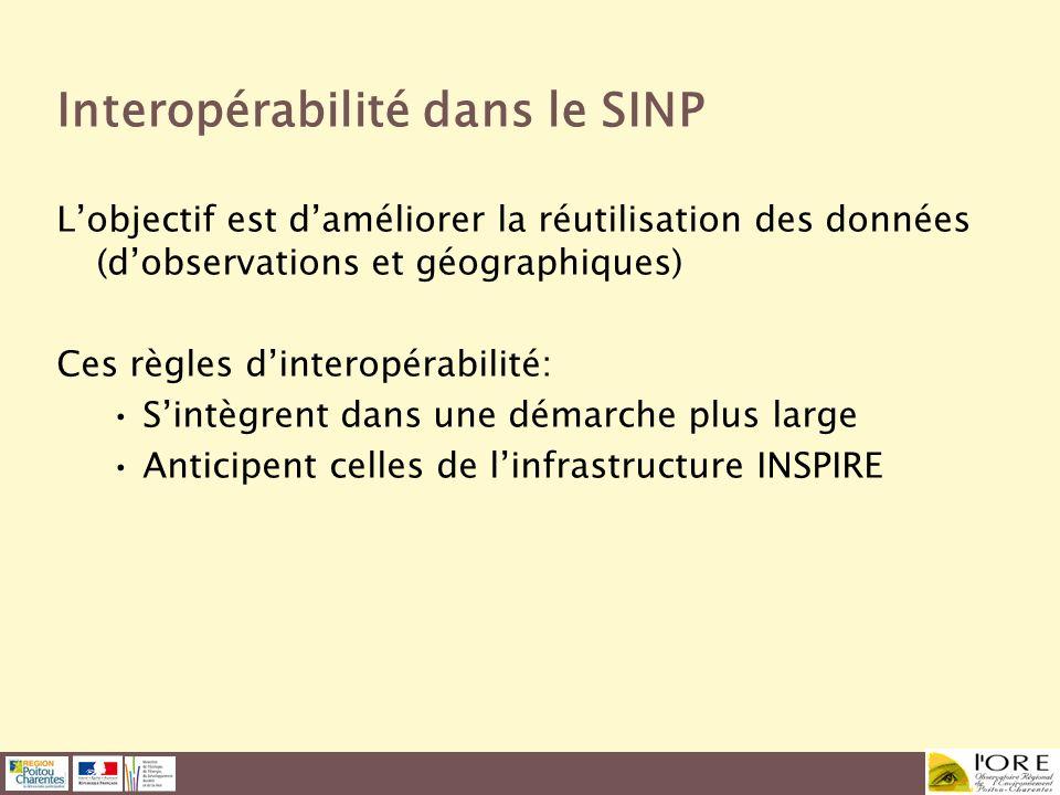 Interopérabilité dans le SINP