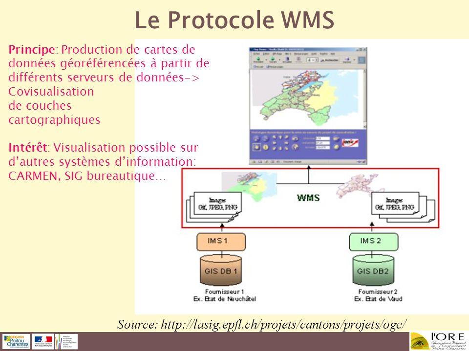 Le Protocole WMS Principe: Production de cartes de données géoréférencées à partir de différents serveurs de données-> Covisualisation.