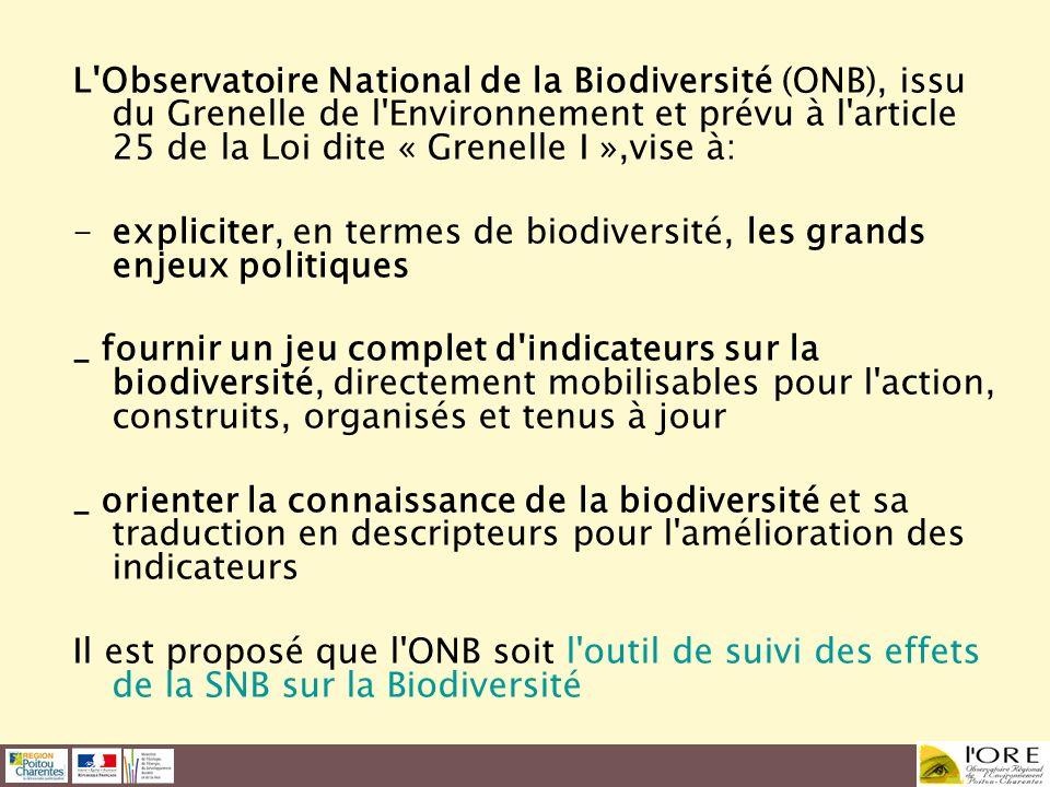 L Observatoire National de la Biodiversité (ONB), issu du Grenelle de l Environnement et prévu à l article 25 de la Loi dite « Grenelle I »,vise à: