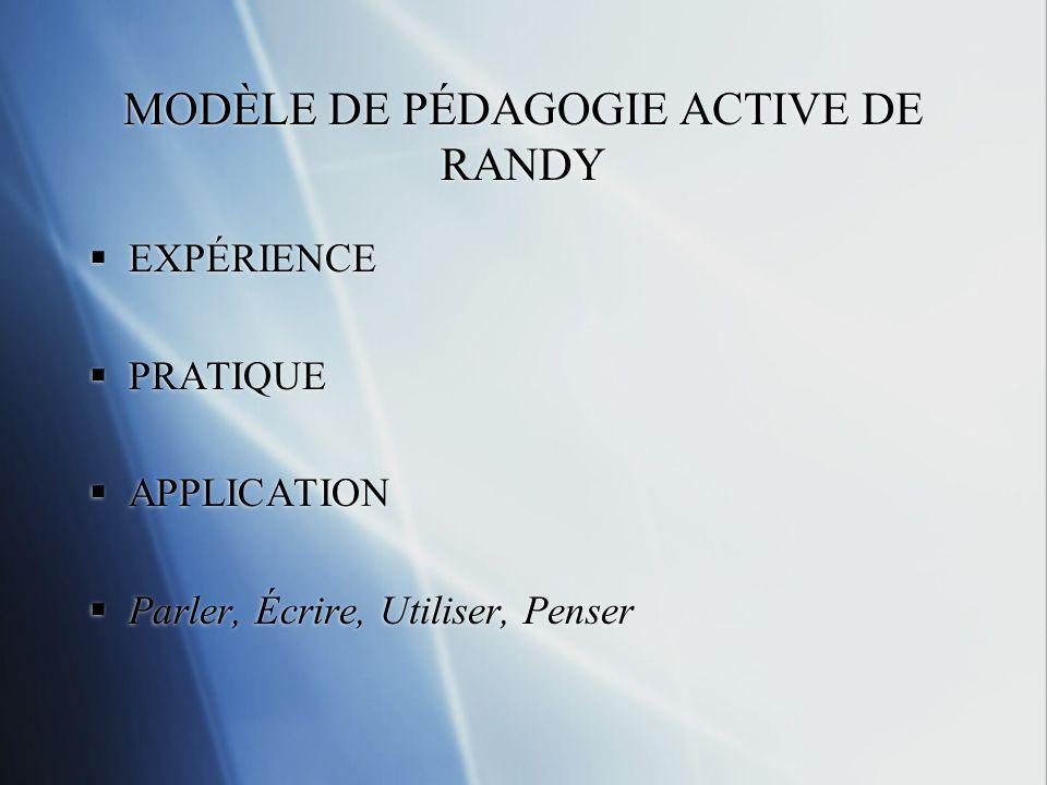 MODÈLE DE PÉDAGOGIE ACTIVE DE RANDY