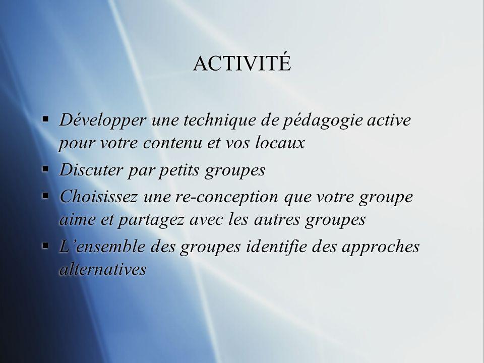 ACTIVITÉ Développer une technique de pédagogie active pour votre contenu et vos locaux. Discuter par petits groupes.