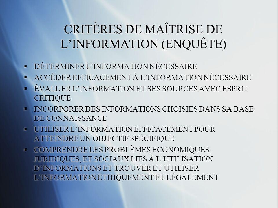 CRITÈRES DE MAÎTRISE DE L'INFORMATION (ENQUÊTE)