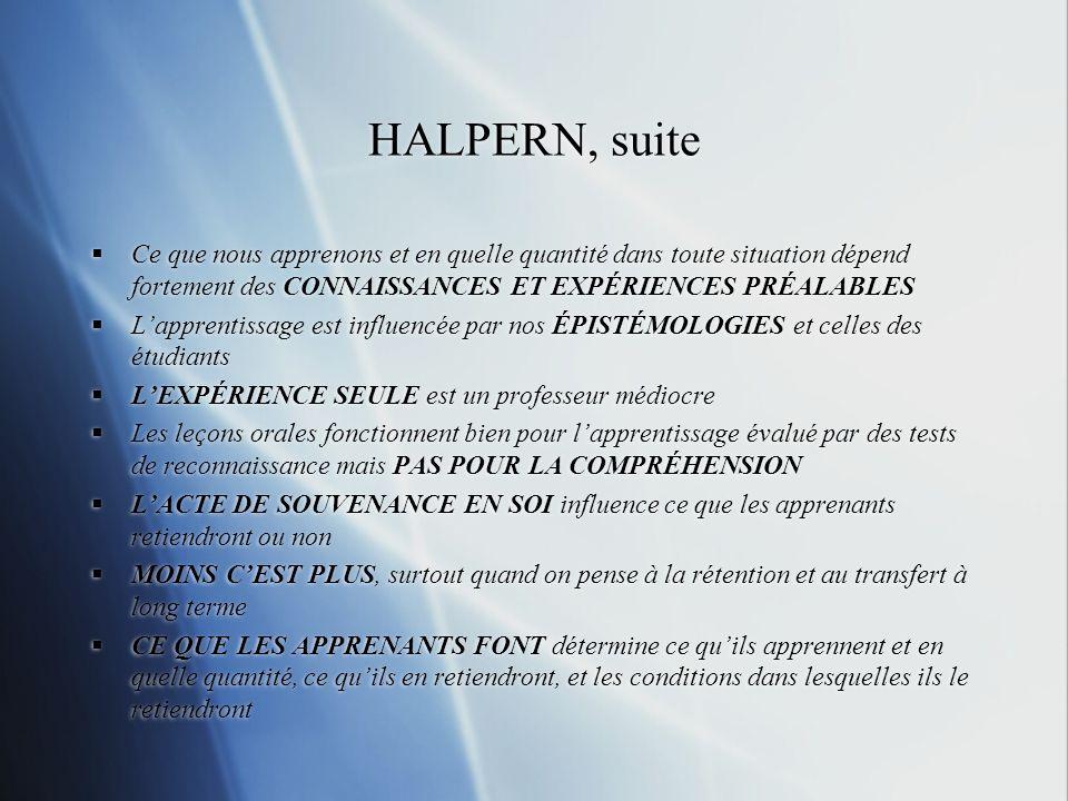 HALPERN, suite Ce que nous apprenons et en quelle quantité dans toute situation dépend fortement des CONNAISSANCES ET EXPÉRIENCES PRÉALABLES.