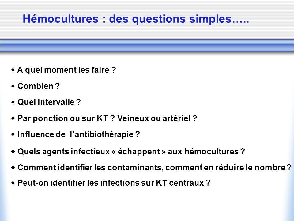Hémocultures : des questions simples…..