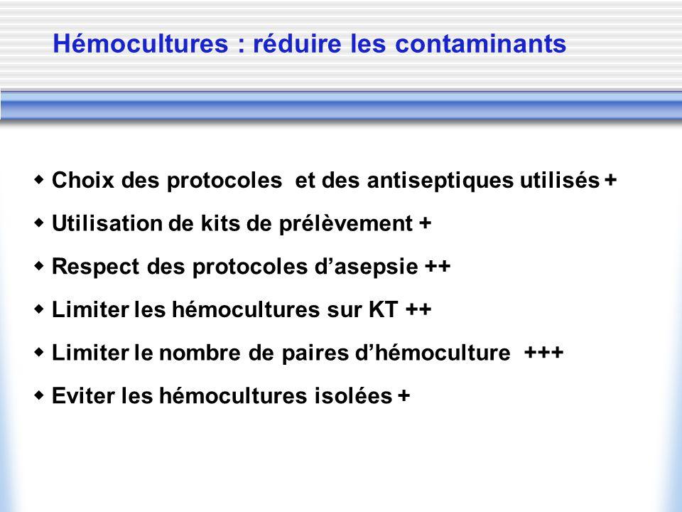 Hémocultures : réduire les contaminants
