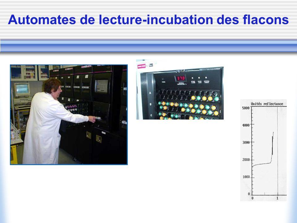 Automates de lecture-incubation des flacons