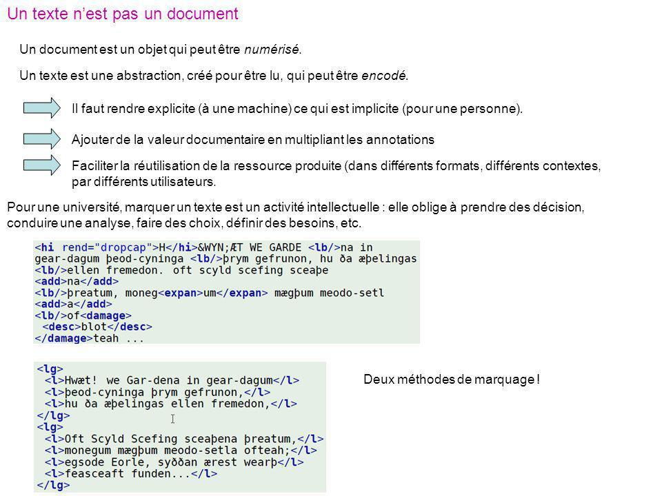 Un texte n'est pas un document