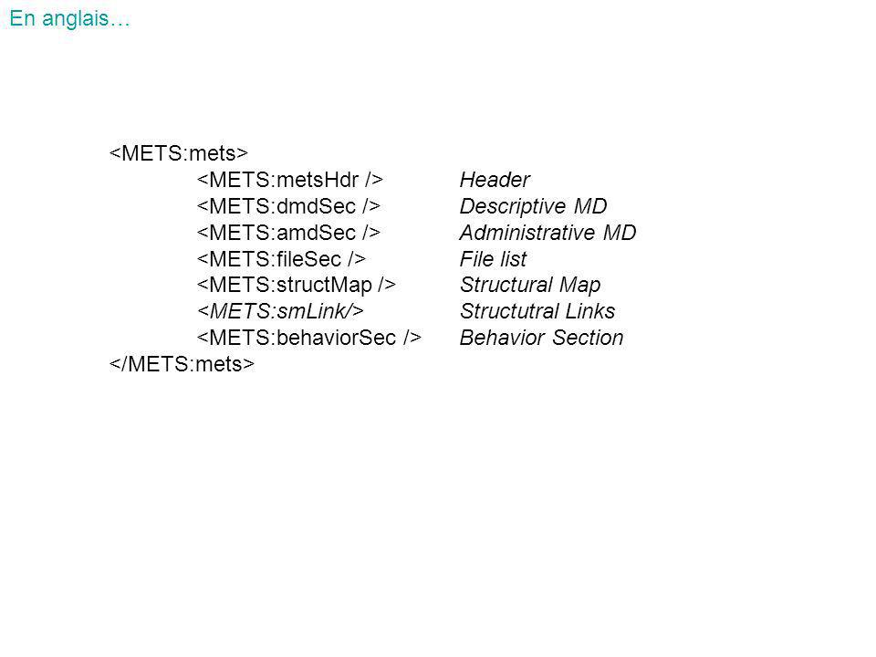 En anglais… <METS:mets> <METS:metsHdr /> Header. <METS:dmdSec /> Descriptive MD. <METS:amdSec /> Administrative MD.
