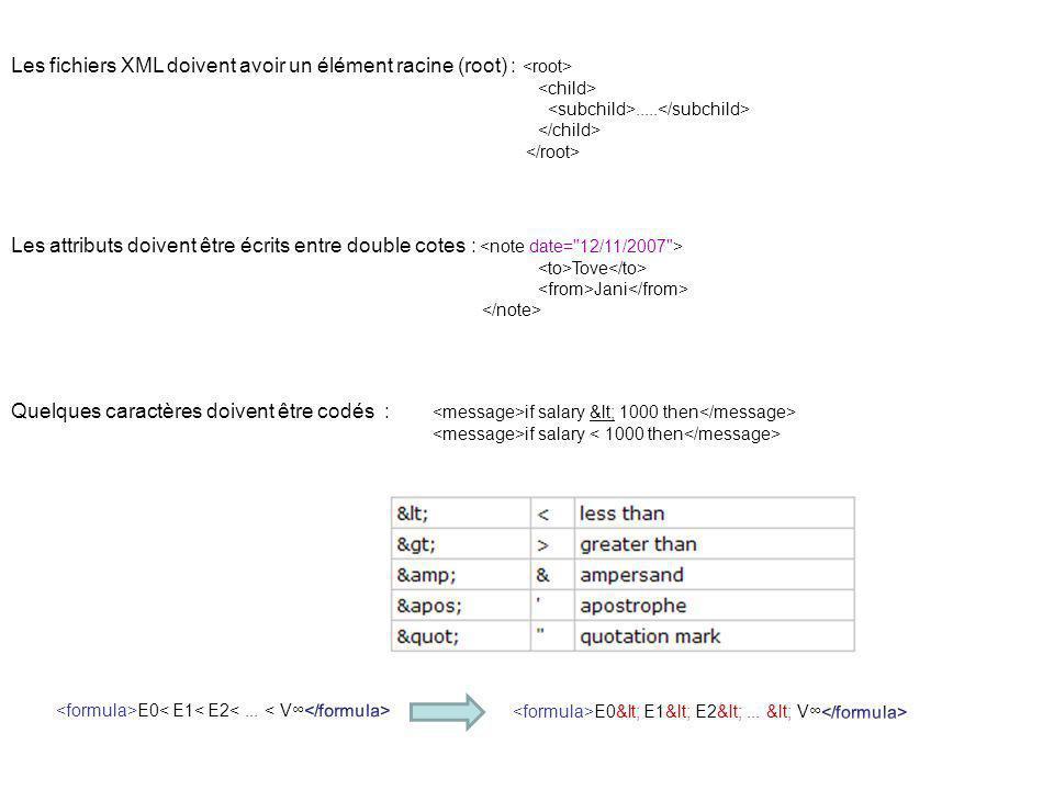 Les fichiers XML doivent avoir un élément racine (root) : <root>
