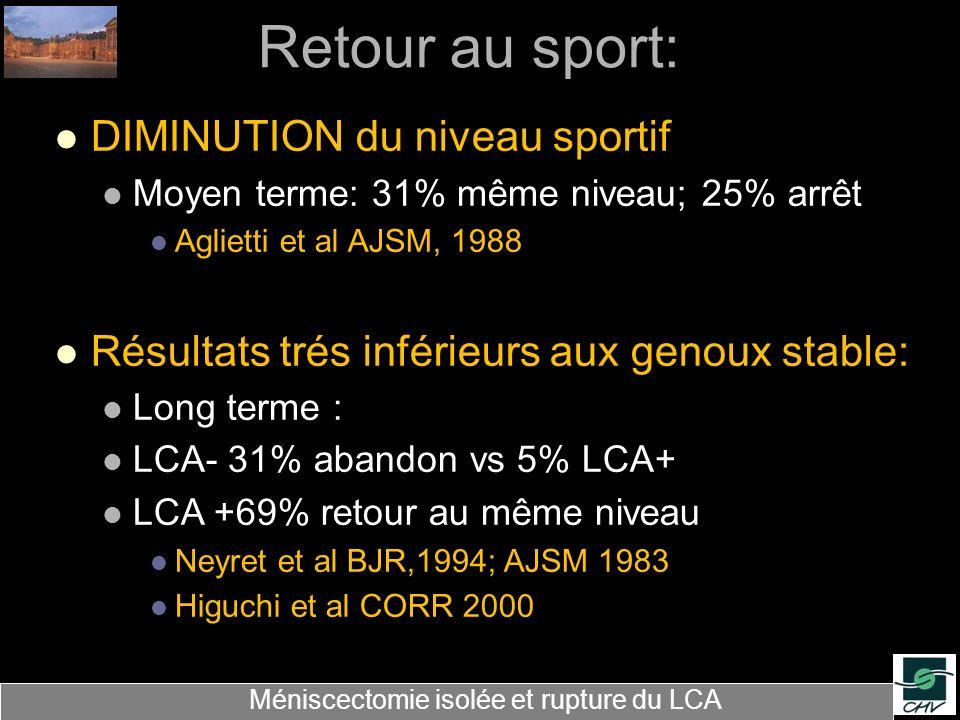 Retour au sport: DIMINUTION du niveau sportif