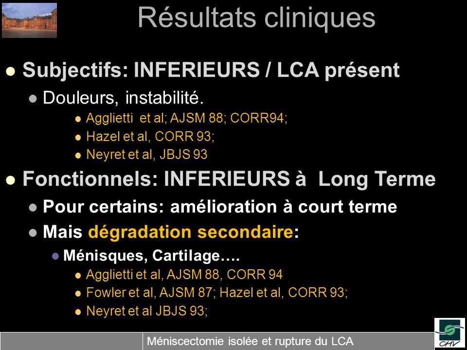 Résultats cliniques Subjectifs: INFERIEURS / LCA présent