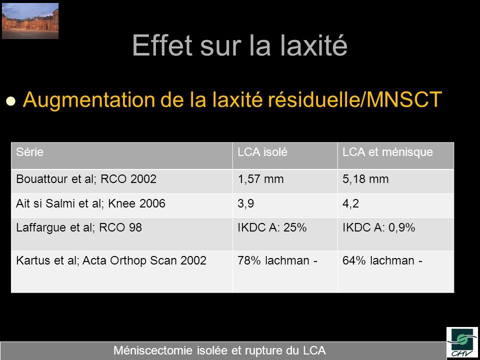 Effet sur la laxité Augmentation de la laxité résiduelle/MNSCT Série