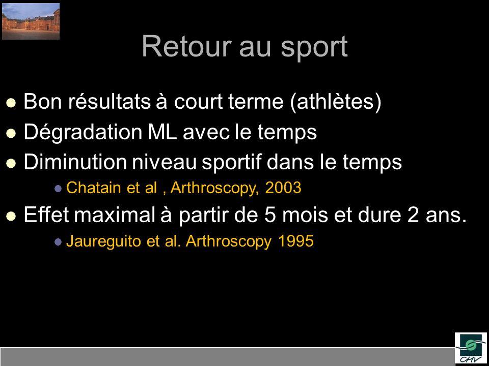 Retour au sport Bon résultats à court terme (athlètes)